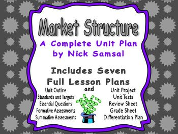 Market Structure Unit Plan - Includes Seven Full Lesson Plans