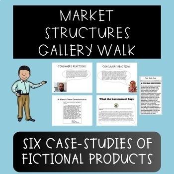 Market Structures Bundle!!!