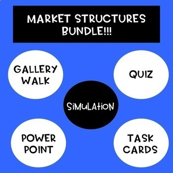 Market Structures Bundle!!!
