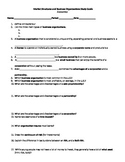 Market Structures & Business Organizations Study Guide
