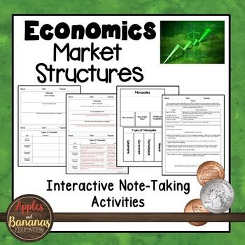 Market Structures - Economics Interactive Note-taking Activities