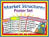 Market Structures Poster Set