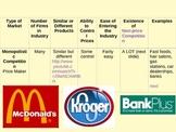 Market Structures PowerPoint