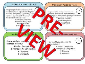 Market Structures Task Cards