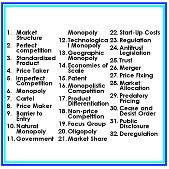 Market Structures Word Wall Pennants (Economics and Free Enterprise)