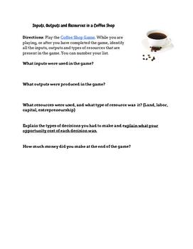 Economic Resources in a Coffee Shop Entrepreneurship Internet Activity