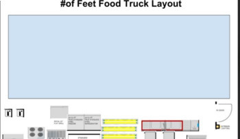 Marketing/Business Food Truck Project Complete Unit PBL Rubric/Projects, etc CTE