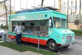 Marketing/Business Food Truck Project Complete Unit PBL Ru