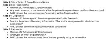 Marketing/Business: Types of Business Organizations Slides Presentation Activity