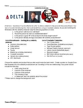 Marketing: Celebrity Endorsement Branding Poster Activity PBL w/Rubric