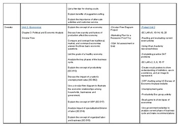 Marketing Course Outline