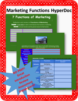 Marketing Functions NO PREP HyperDoc!
