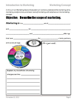 Marketing - Introduction of the Marketing Concept