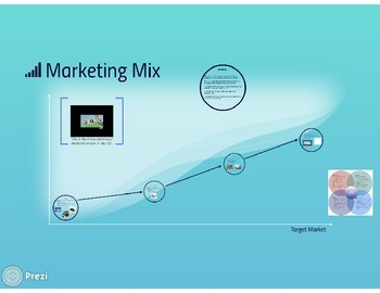 Marketing Lesson
