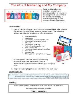 Marketing Mix Assignment-Promotional Mix