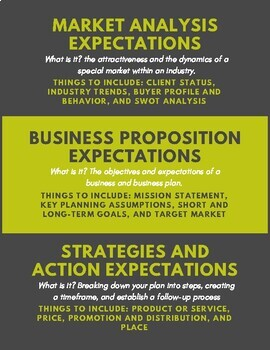Marketing Plan Project Expectations