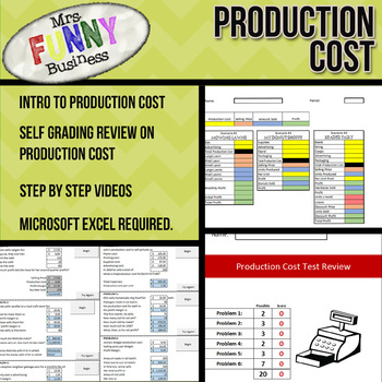 Marketing Production Cost