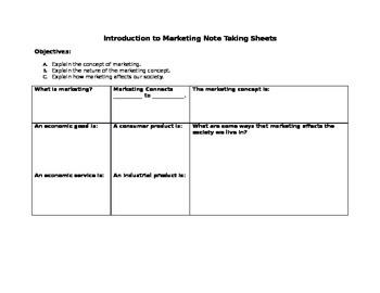Marketing Unit 1 Guided Note Taking Charts