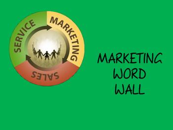 Marketing Word Wall