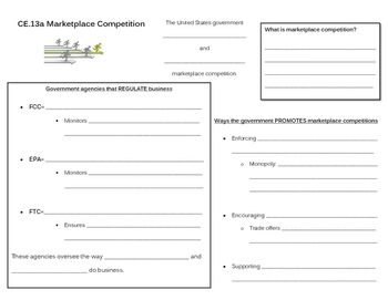 Marketplace Competition note page (Virginia Civics SOL CE.13a)