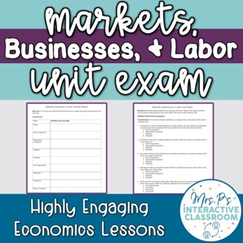 Markets, Businesses, & Labor Unit Exam