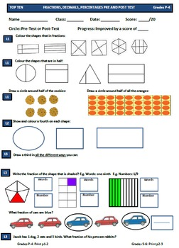 Fractions Decimals Percentages Assessment Checklist Pre Post Test Grades 5 & 6