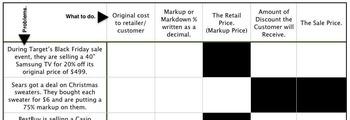Markup/Markdown Matrix