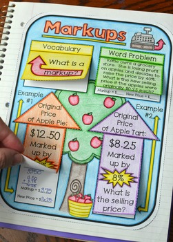 Markups Foldable (Great for math interactive notebooks)