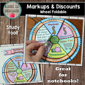 Markups and Discounts Wheel Foldable