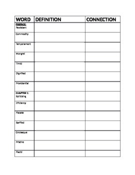Marley and Me Vocab. Study Guide