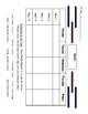 Marquee/Spotlight Theme Behavior Chart