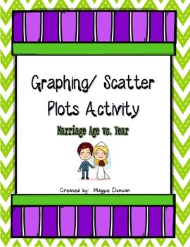 Marriage Age Scatter Plot/ Graphing Activity