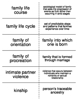 Marriage and Family Vocabulary Flash Cards for Sociology