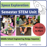 Mars Colony STEM Project: Engineering Design Process