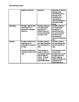 Mars Project Rubric- Claim Evidence and Reasoning