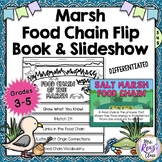 Marsh Food Chains Flip Book PLUS Food Chain PowerPoint Sli