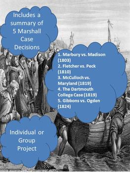 Marshall Cases Analysis