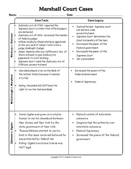 Marshall Court Cases Graphic Organizer with Answer Key