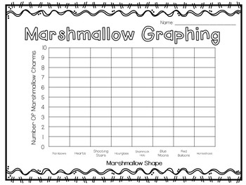 St. Patrick's Day Math Activity: Marshmallow Math