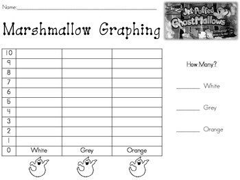 Marshmallow Graphing--Halloween