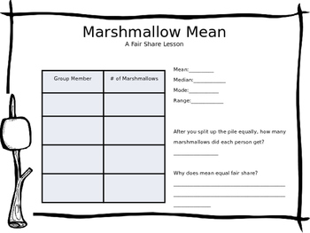 Marshmallow Mean- A Fair Share Activity