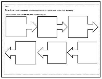 STEM/STEAM - Marshmallow catapult bartering lesson