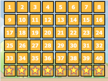 Mario Cart: Game Template ( Make you own Q&A)