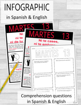 Spanish Cultural Reading Comprehension Activity Martes el Trece