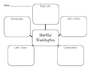 Martha Washington Graphic Organizer