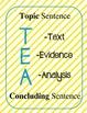 Martha Washington / TEA Paragraph / Writing Prompts