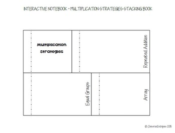 Multiplication Strategies Interactive Notebook Components