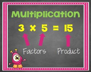 Martian Multiplication Strategies Posters