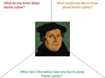 Martin Luther Graphic Organizer KWL Template