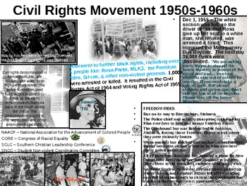 Martin Luther King & Civil Rights Timeline Activity